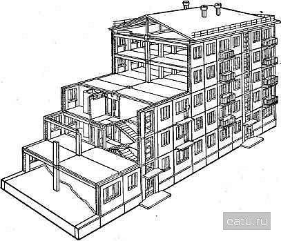 Промышленное и гражданское строительство  Все для студента